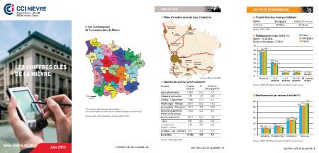 Panorama économique de la Nièvre